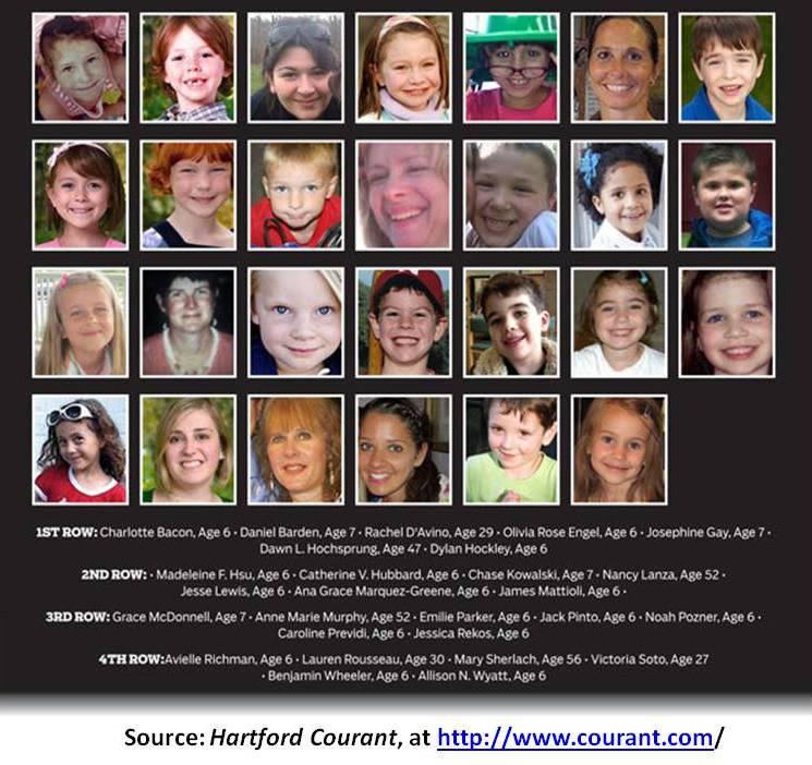 Sandy Hook Shooting Victims